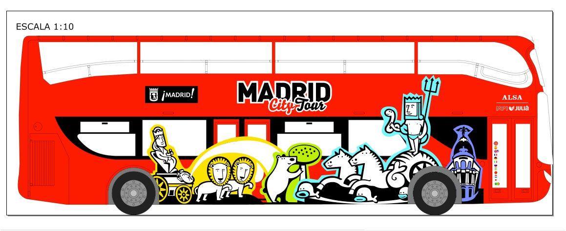 Madrid en Bus Hop on Hop off