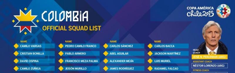 Colombia Copa America 2015